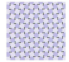 Do you believe these are straight line?